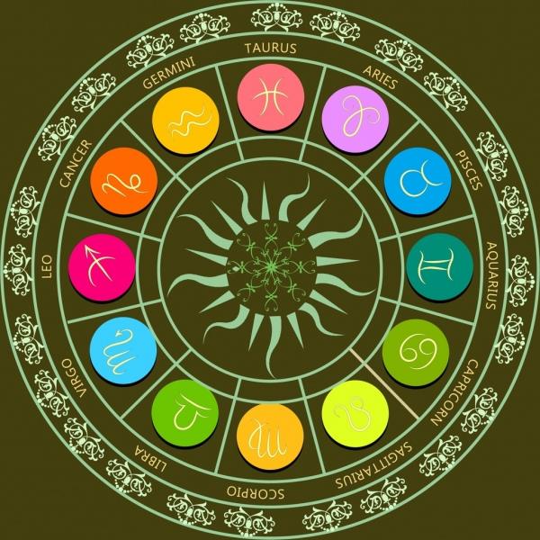 Arte e Astrologia
